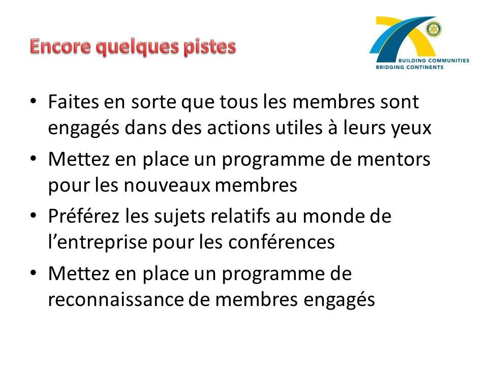 Faites en sorte que tous les membres sont engagés dans des actions utiles à leurs yeux Mettez en place un programme de mentors pour les nouveaux membr