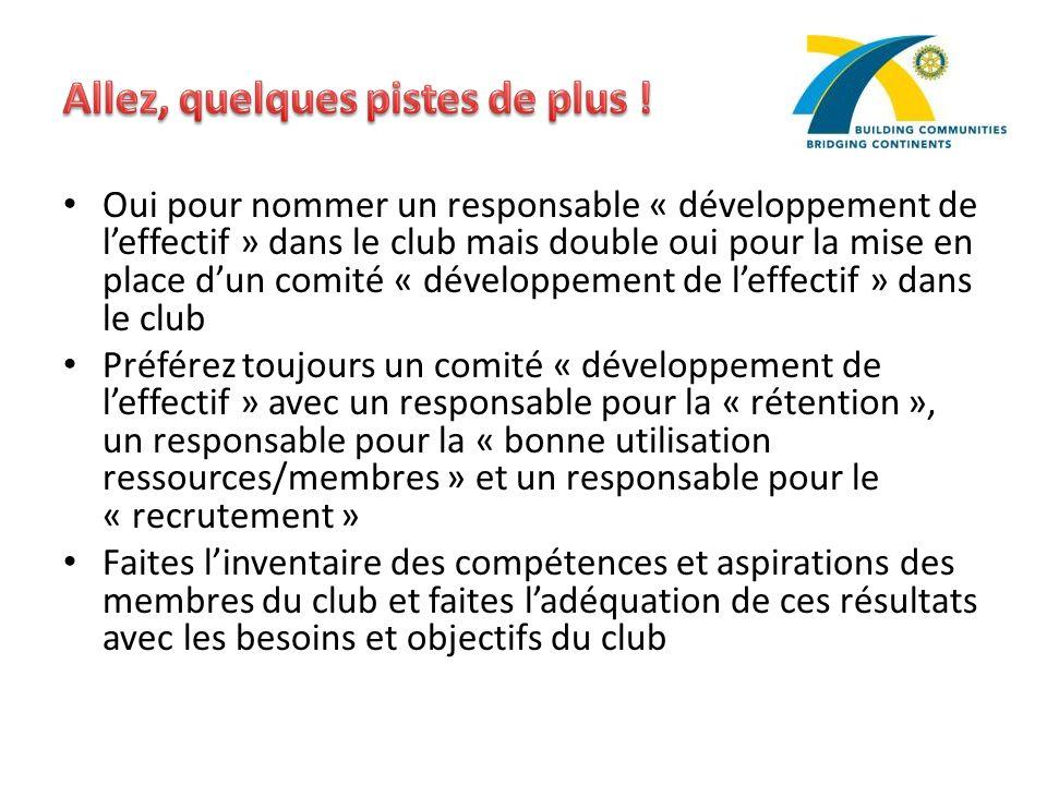 Oui pour nommer un responsable « développement de leffectif » dans le club mais double oui pour la mise en place dun comité « développement de leffect