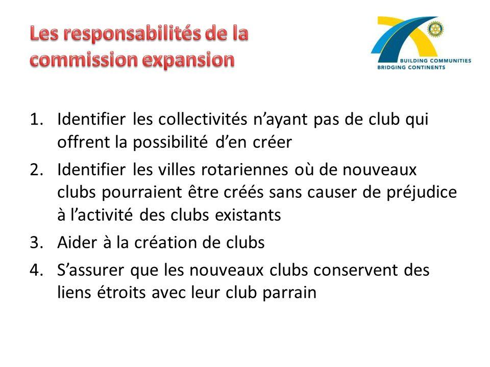 1.Identifier les collectivités nayant pas de club qui offrent la possibilité den créer 2.Identifier les villes rotariennes où de nouveaux clubs pourra