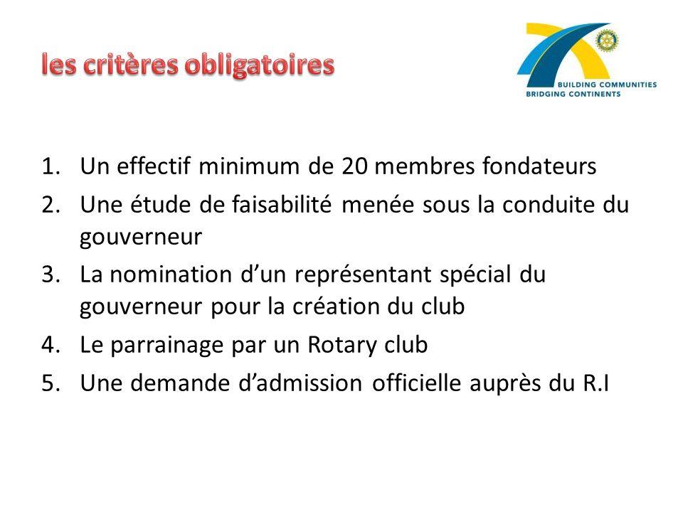 1.Un effectif minimum de 20 membres fondateurs 2.Une étude de faisabilité menée sous la conduite du gouverneur 3.La nomination dun représentant spécia