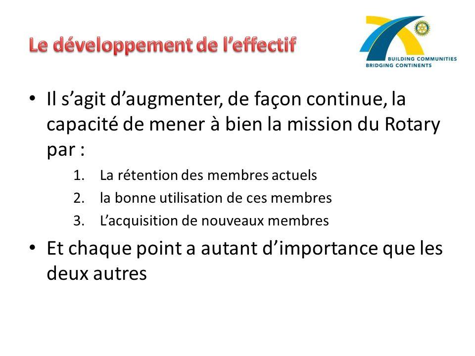 Il sagit daugmenter, de façon continue, la capacité de mener à bien la mission du Rotary par : 1.La rétention des membres actuels 2.la bonne utilisati