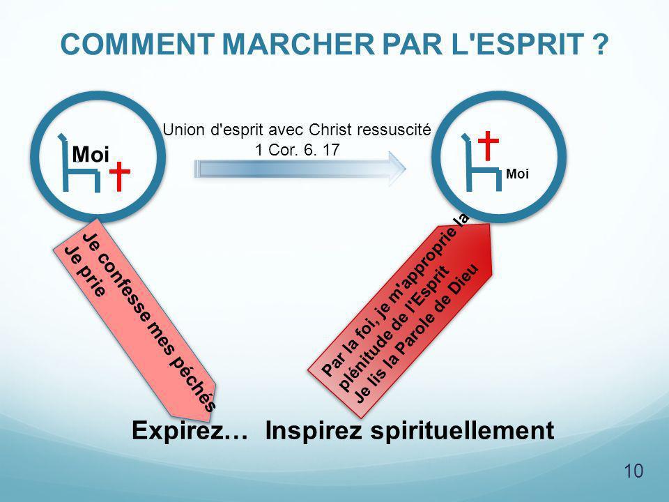 COMMENT MARCHER PAR L'ESPRIT ? 10 Moi Je confesse mes péchés Je prie Par la foi, je m'approprie la plénitude de l'Esprit Je lis la Parole de Dieu Expi