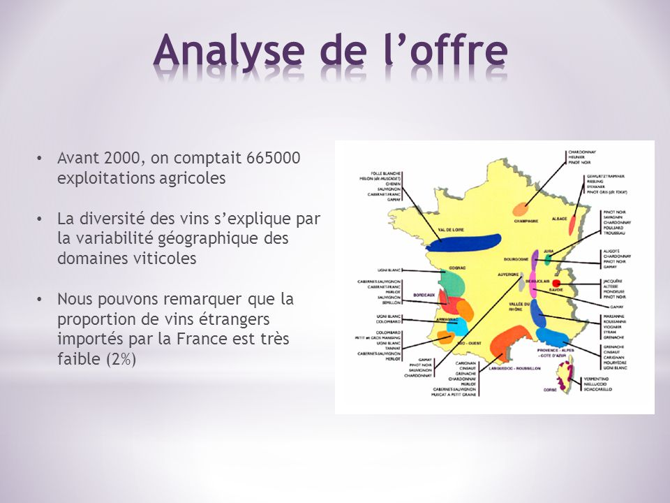 Avant 2000, on comptait 665000 exploitations agricoles La diversité des vins sexplique par la variabilité géographique des domaines viticoles Nous pouvons remarquer que la proportion de vins étrangers importés par la France est très faible (2%)