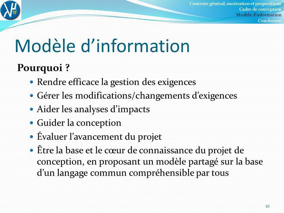 Modèle dinformation Pourquoi ? Rendre efficace la gestion des exigences Gérer les modifications/changements dexigences Aider les analyses dimpacts Gui