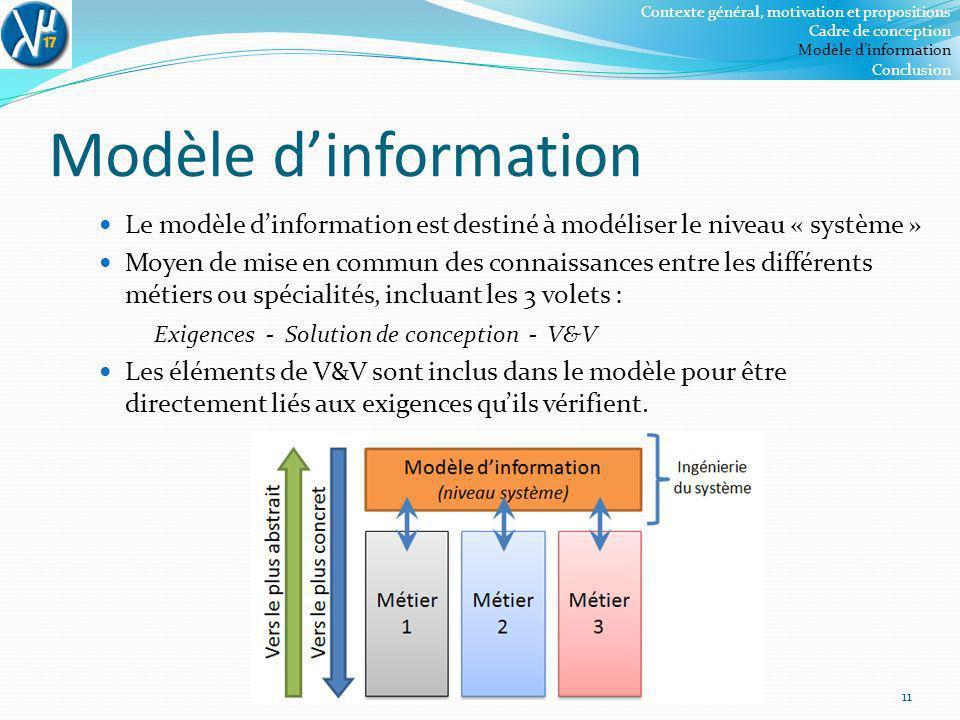 Modèle dinformation Le modèle dinformation est destiné à modéliser le niveau « système » Moyen de mise en commun des connaissances entre les différents métiers ou spécialités, incluant les 3 volets : Exigences - Solution de conception - V&V Les éléments de V&V sont inclus dans le modèle pour être directement liés aux exigences quils vérifient.