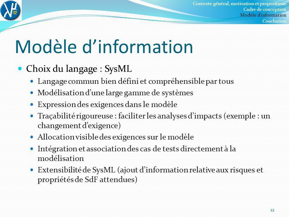 Modèle dinformation Choix du langage : SysML Langage commun bien défini et compréhensible par tous Modélisation dune large gamme de systèmes Expression des exigences dans le modèle Traçabilité rigoureuse : faciliter les analyses dimpacts (exemple : un changement dexigence) Allocation visible des exigences sur le modèle Intégration et association des cas de tests directement à la modélisation Extensibilité de SysML (ajout dinformation relative aux risques et propriétés de SdF attendues) 12 Contexte général, motivation et propositions Cadre de conception Modèle dinformation Conclusion