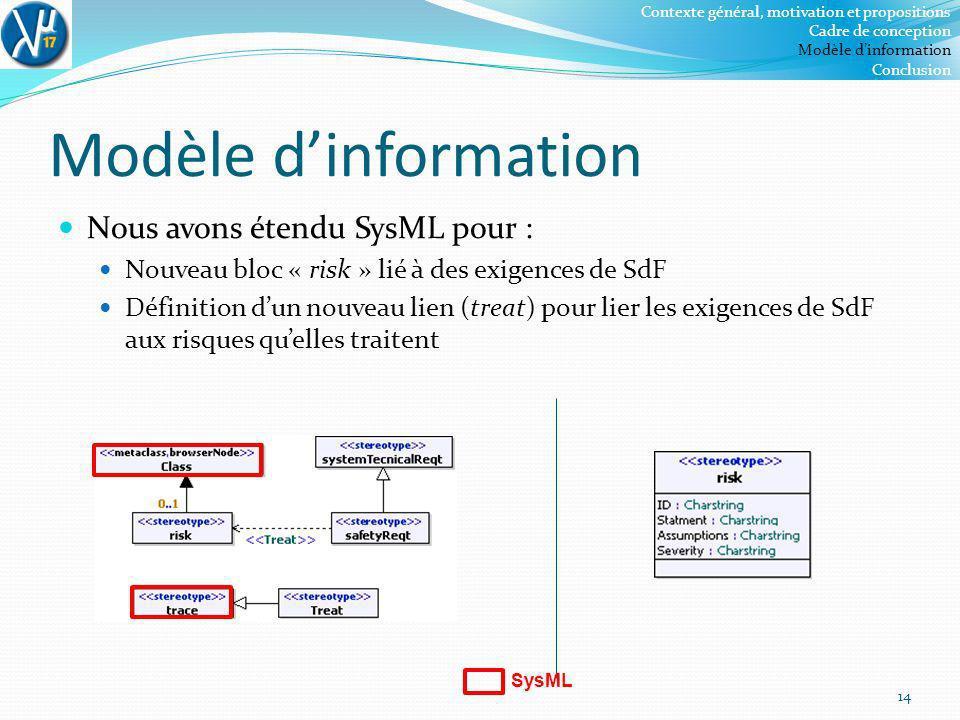Modèle dinformation Nous avons étendu SysML pour : Nouveau bloc « risk » lié à des exigences de SdF Définition dun nouveau lien (treat) pour lier les