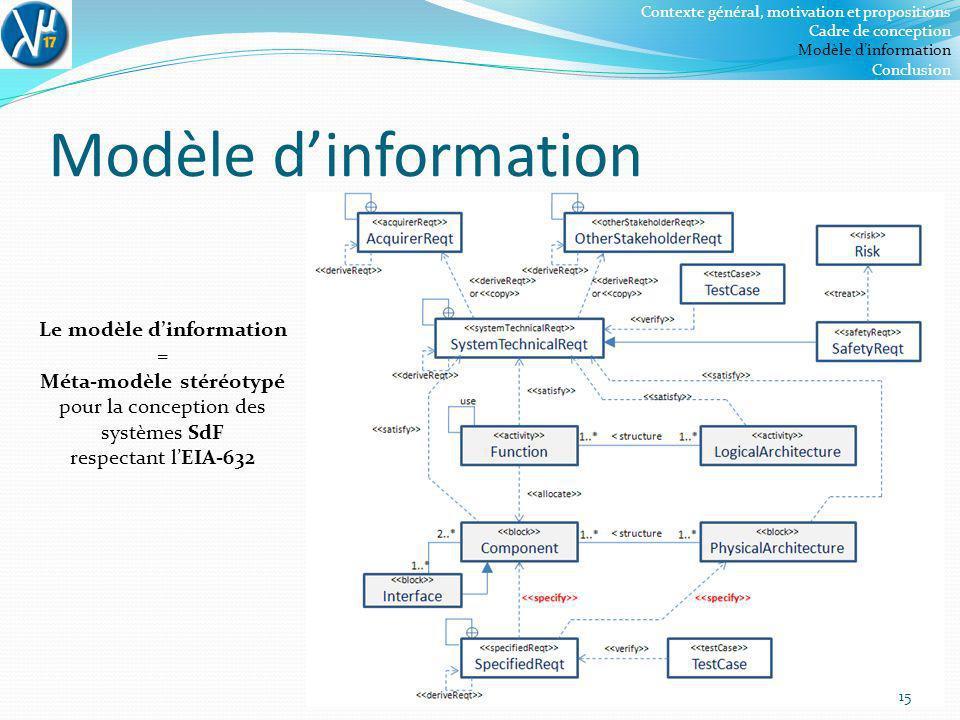 Modèle dinformation 15 Contexte général, motivation et propositions Cadre de conception Modèle dinformation Conclusion Le modèle dinformation = Méta-modèle stéréotypé pour la conception des systèmes SdF respectant lEIA-632