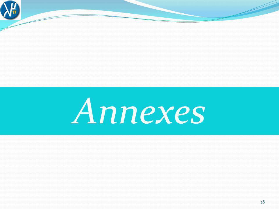 18 Annexes