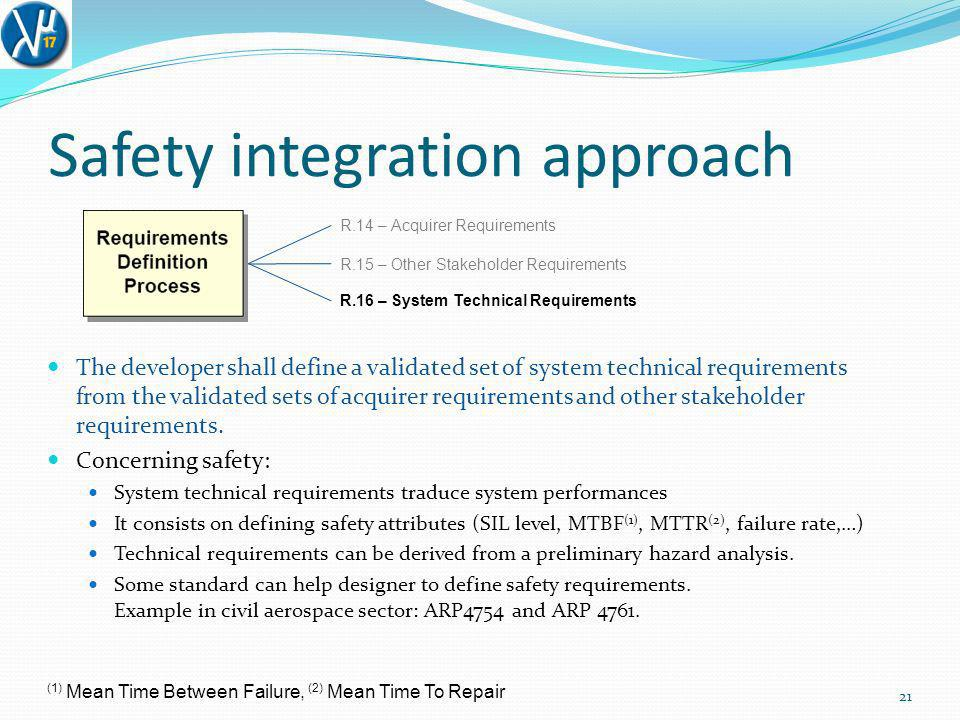Safety integration approach 21 R.14 – Acquirer Requirements R.15 – Other Stakeholder Requirements R.16 – System Technical Requirements The developer shall define a validated set of system technical requirements from the validated sets of acquirer requirements and other stakeholder requirements.