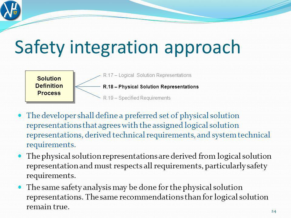 Safety integration approach 24 R.17 – Logical Solution Representations R.18 – Physical Solution Representations R.19 – Specified Requirements The developer shall define a preferred set of physical solution representations that agrees with the assigned logical solution representations, derived technical requirements, and system technical requirements.