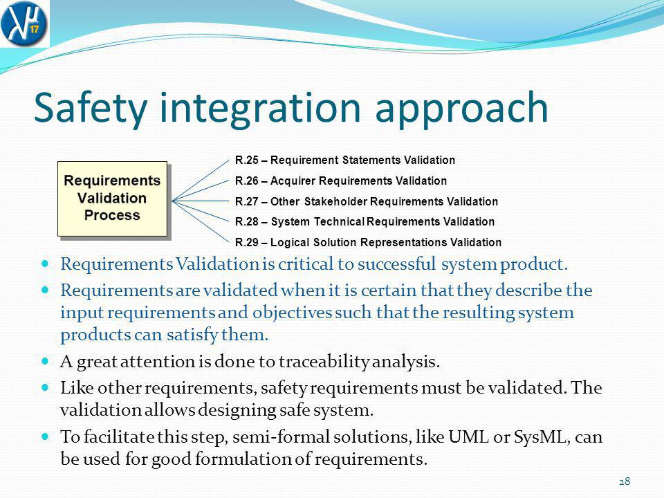 Safety integration approach 28 R.25 – Requirement Statements Validation R.26 – Acquirer Requirements Validation R.27 – Other Stakeholder Requirements Validation R.28 – System Technical Requirements Validation R.29 – Logical Solution Representations Validation Requirements Validation is critical to successful system product.