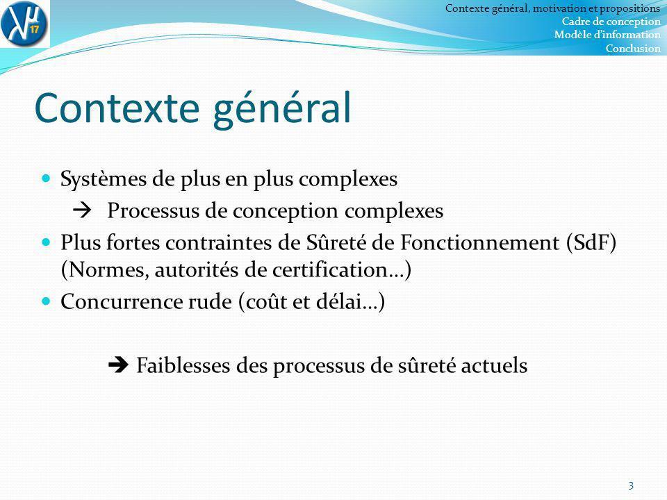 Contexte général Systèmes de plus en plus complexes Processus de conception complexes Plus fortes contraintes de Sûreté de Fonctionnement (SdF) (Norme