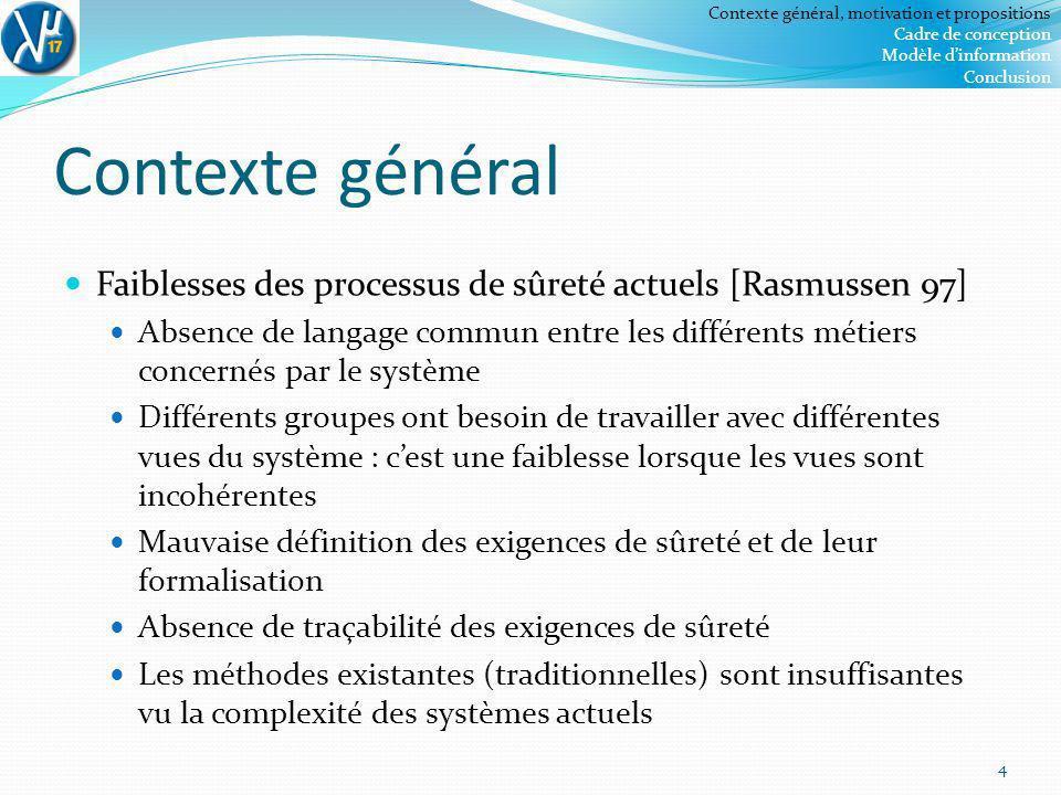 Contexte général Faiblesses des processus de sûreté actuels [Rasmussen 97] Absence de langage commun entre les différents métiers concernés par le sys