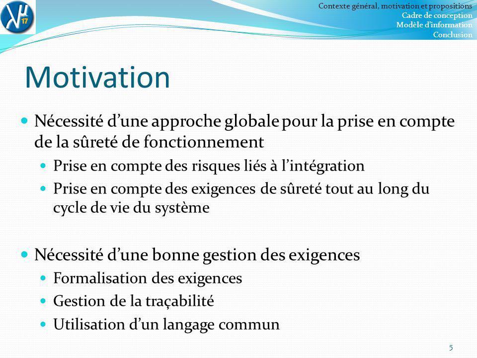 Motivation Nécessité dune approche globale pour la prise en compte de la sûreté de fonctionnement Prise en compte des risques liés à lintégration Pris