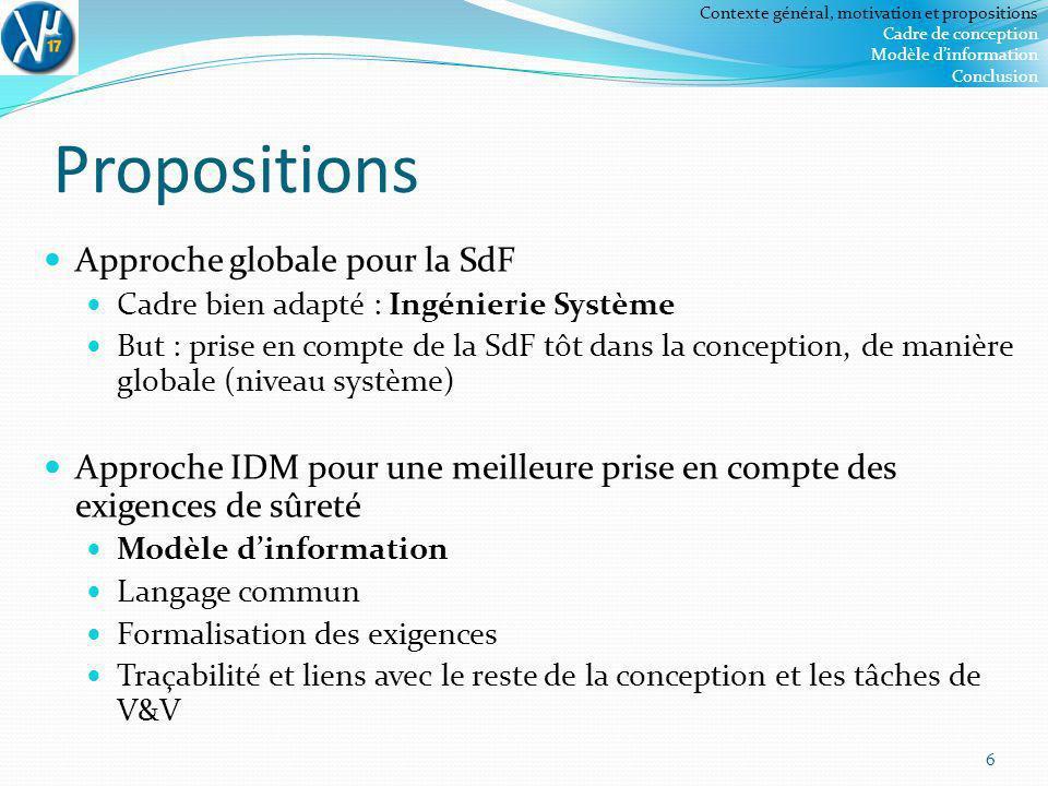 Propositions Approche globale pour la SdF Cadre bien adapté : Ingénierie Système But : prise en compte de la SdF tôt dans la conception, de manière gl