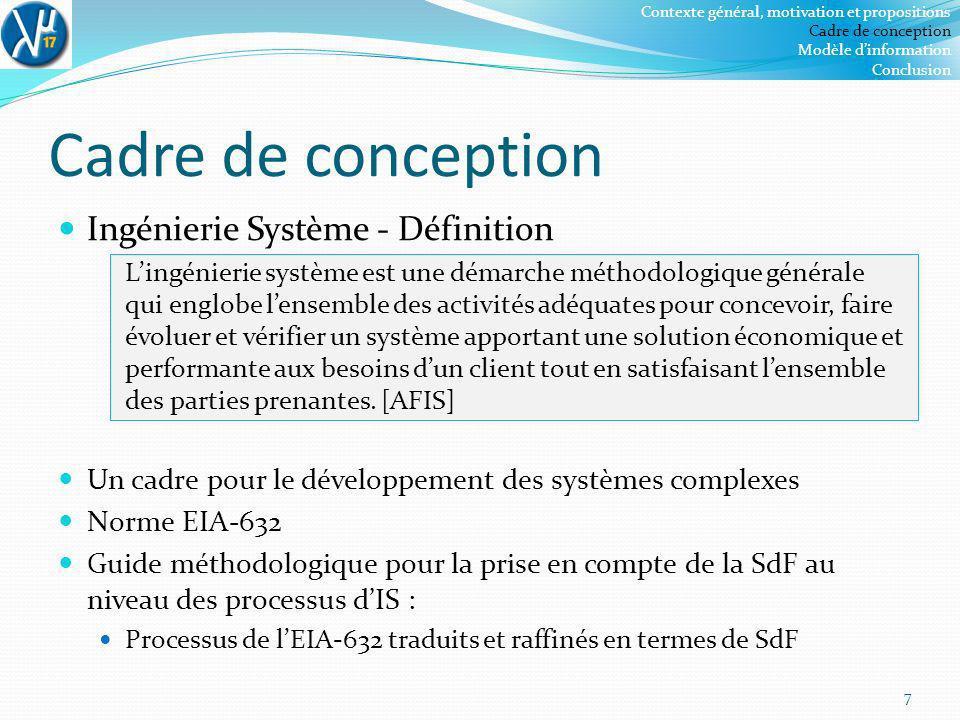 Cadre de conception Ingénierie Système - Définition Lingénierie système est une démarche méthodologique générale qui englobe lensemble des activités a