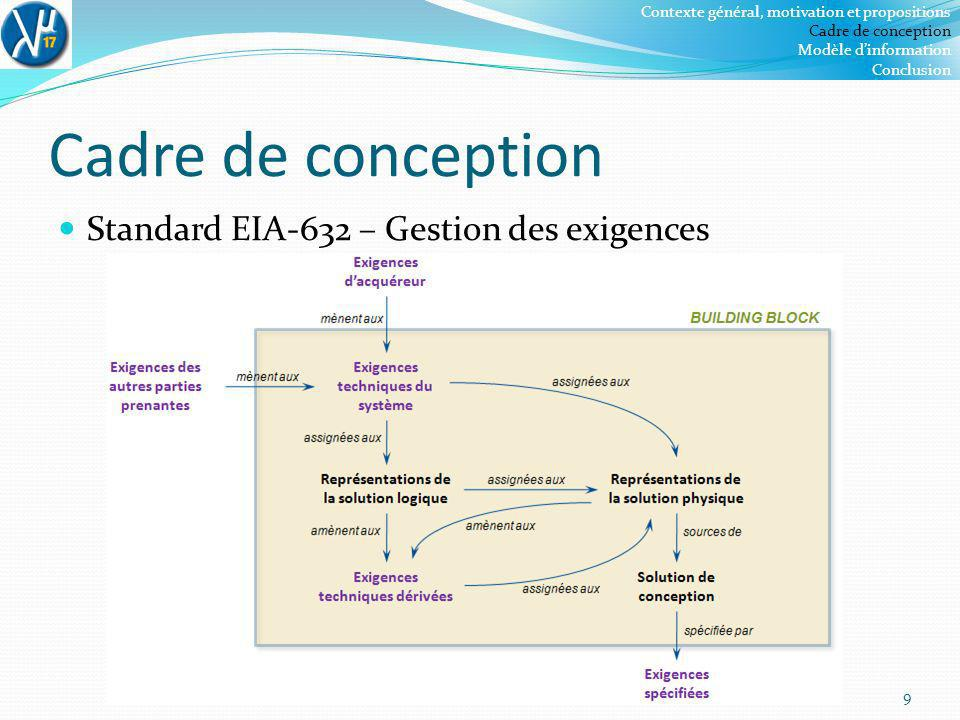 Cadre de conception Standard EIA-632 – Gestion des exigences 9 Contexte général, motivation et propositions Cadre de conception Modèle dinformation Conclusion