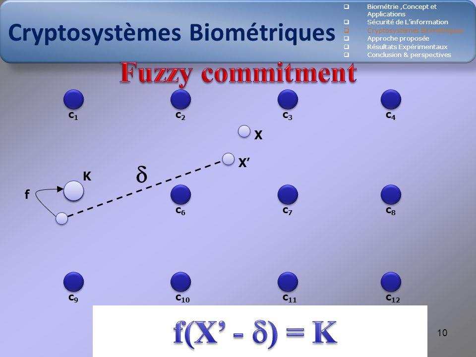 c1c1 c2c2 c3c3 c6c6 c7c7 c9c9 c 10 c 11 c4c4 c8c8 c 12 X X f K 10 Cryptosystèmes Biométriques Biométrie,Concept et Applications Sécurité de Linformati