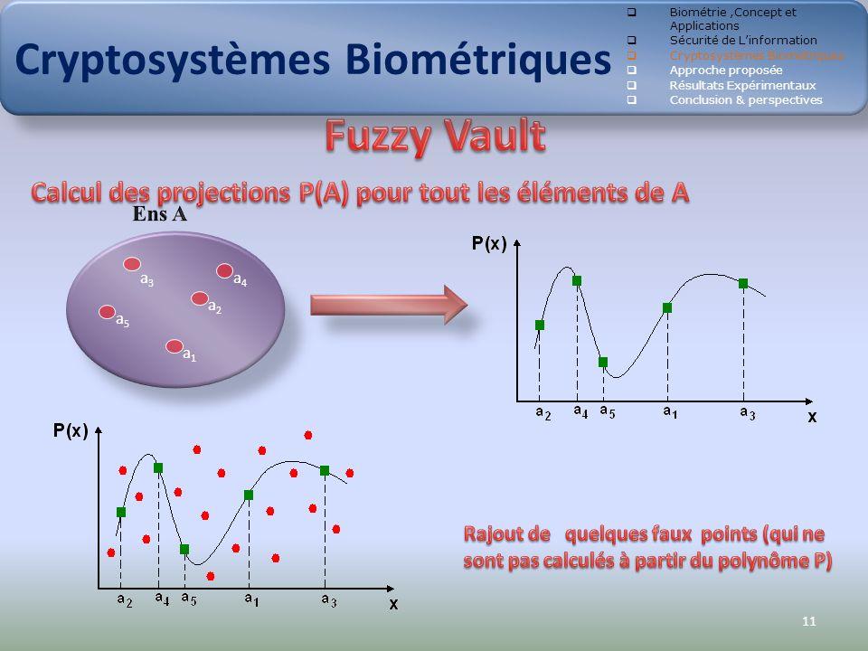 a1a1 a3a3 a2a2 a4a4 a5a5 11 Cryptosystèmes Biométriques Biométrie,Concept et Applications Sécurité de Linformation Cryptosystèmes Biométriques Approch