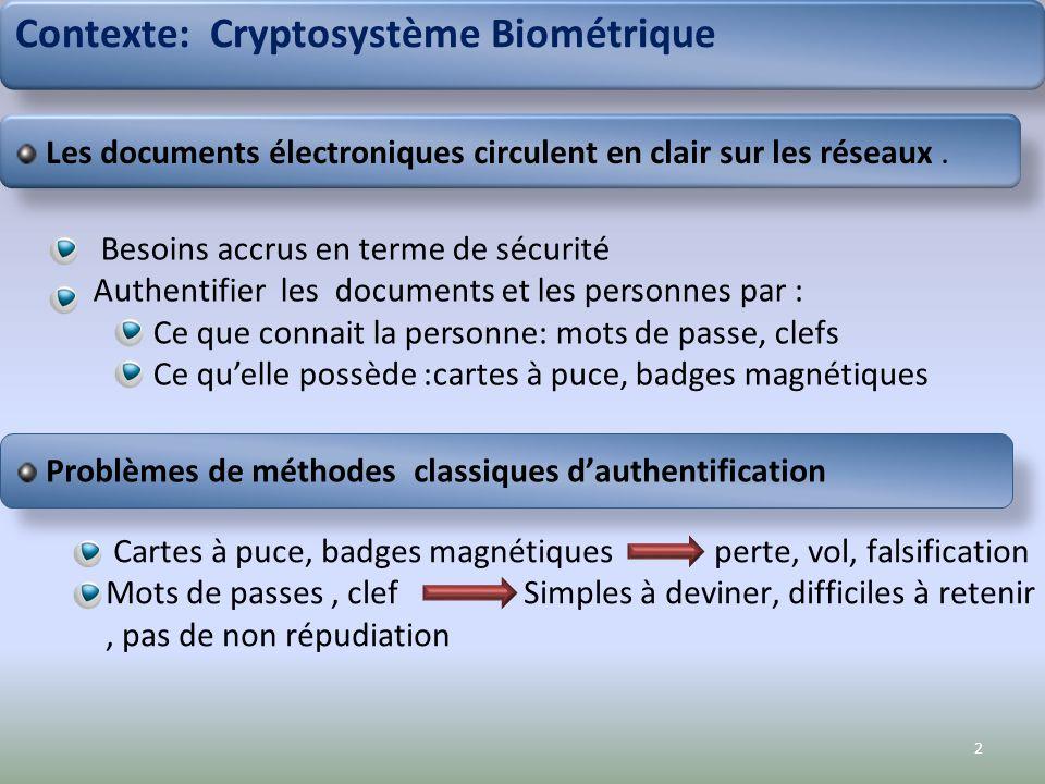 Contexte: Cryptosystème Biométrique 2 Les documents électroniques circulent en clair sur les réseaux. Besoins accrus en terme de sécurité Authentifier