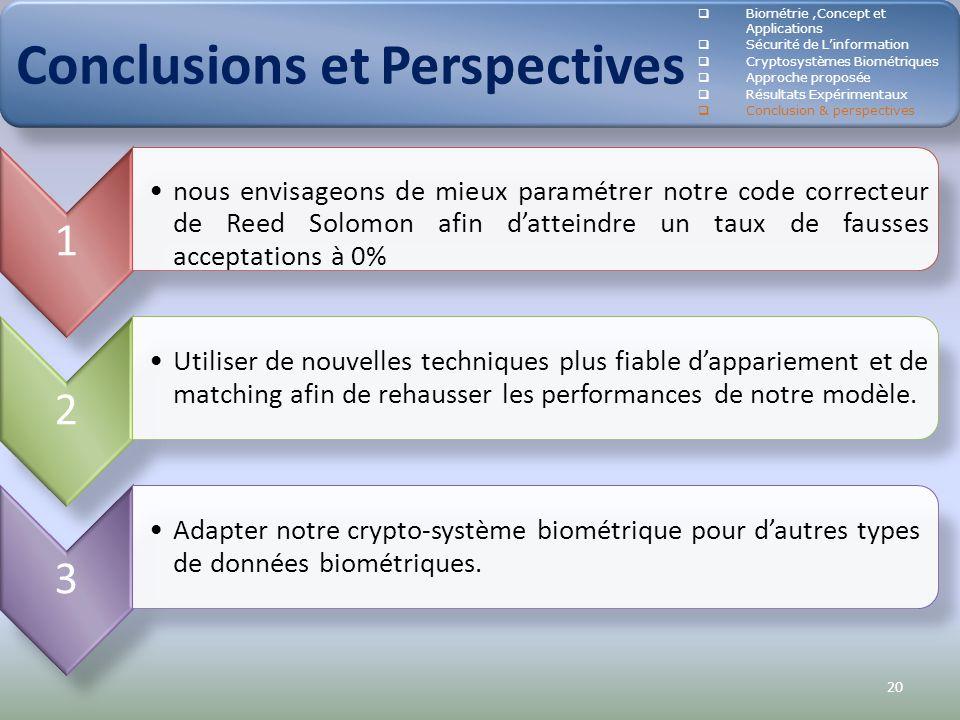 20 Conclusions et Perspectives Biométrie,Concept et Applications Sécurité de Linformation Cryptosystèmes Biométriques Approche proposée Résultats Expé