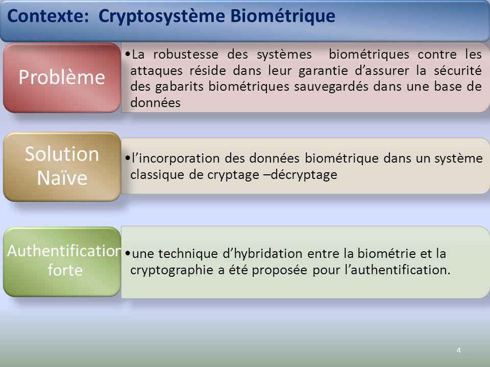 lincorporation des données biométrique dans un système classique de cryptage –décryptage Solution Naïve Authentification forte une technique dhybridat