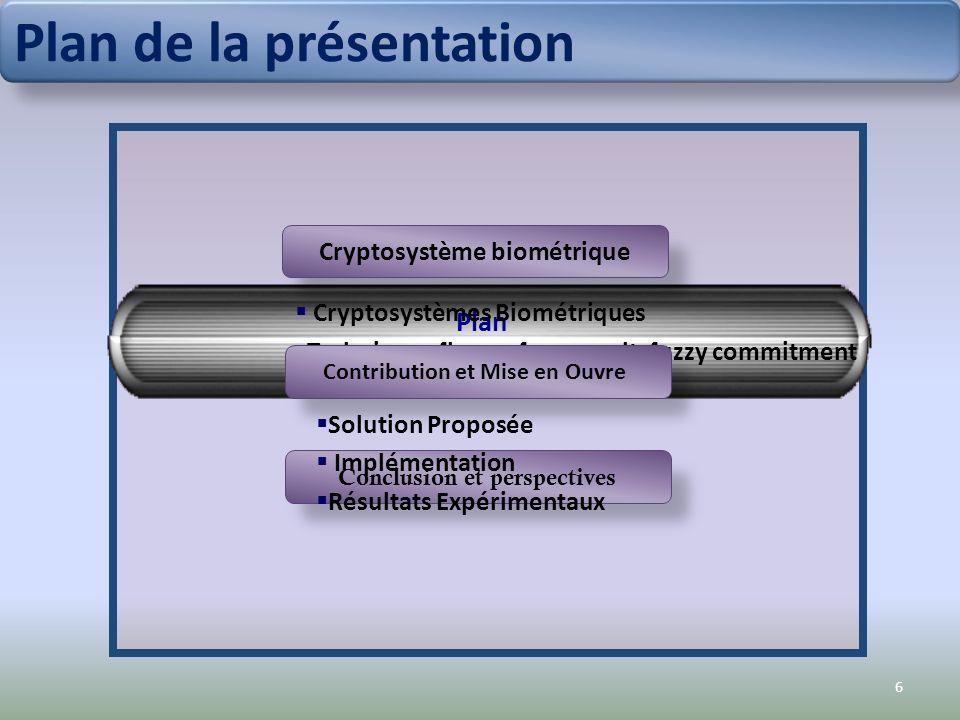 Plan Cryptosystèmes Biométriques Techniques floues: fuzzy vault, fuzzy commitment Cryptosystème biométrique Conclusion et perspectives 6 Plan de la pr