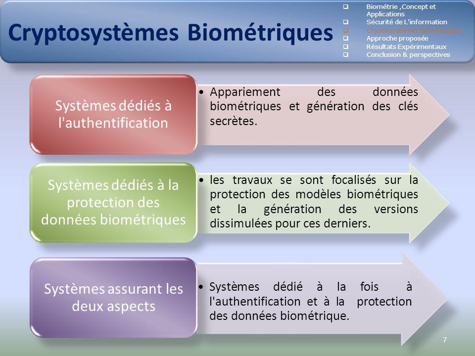 7 Cryptosystèmes Biométriques Biométrie,Concept et Applications Sécurité de Linformation Cryptosystèmes Biométriques Approche proposée Résultats Expér
