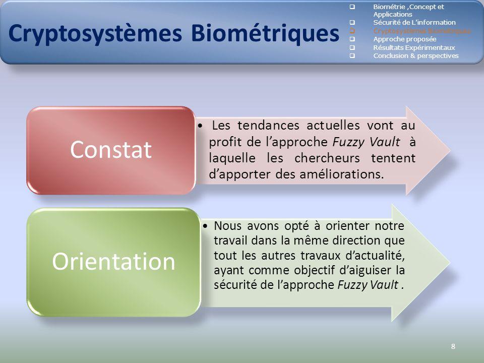8 Cryptosystèmes Biométriques Biométrie,Concept et Applications Sécurité de Linformation Cryptosystèmes Biométriques Approche proposée Résultats Expér