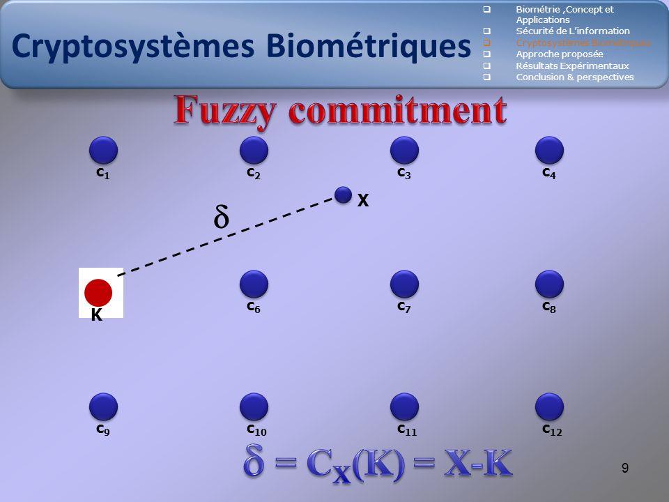 c1c1 c2c2 c3c3 c5c5 c6c6 c7c7 c9c9 c 10 c 11 c4c4 c8c8 c 12 K X 9 Cryptosystèmes Biométriques Biométrie,Concept et Applications Sécurité de Linformati