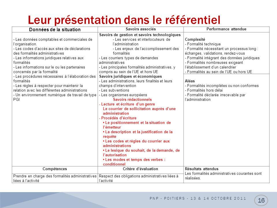 Leur présentation dans le référentiel PNP - POITIERS - 13 & 14 OCTOBRE 2011 16 Données de la situation Savoirs associésPerformance attendue - Les donn