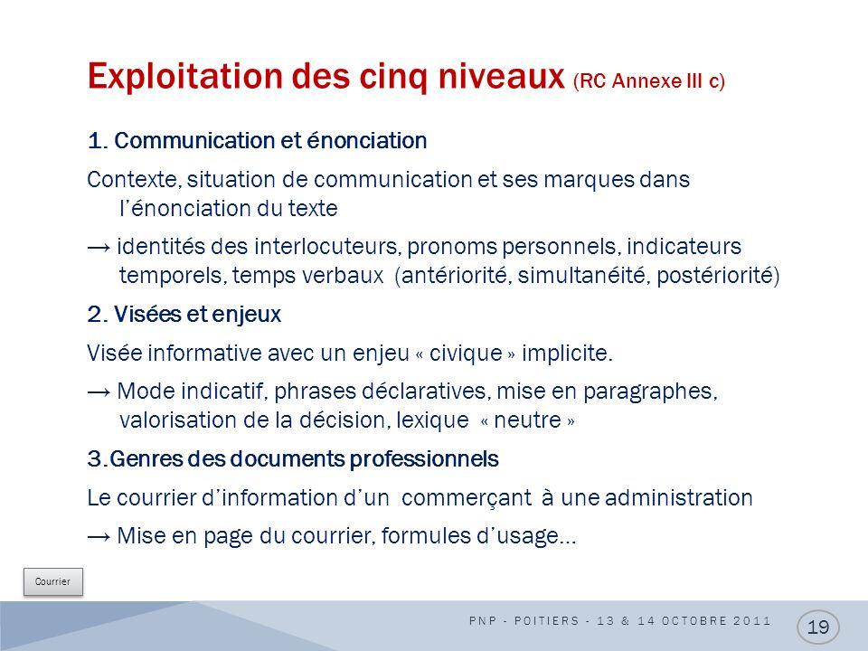 Exploitation des cinq niveaux (RC Annexe III c) 1. Communication et énonciation Contexte, situation de communication et ses marques dans lénonciation