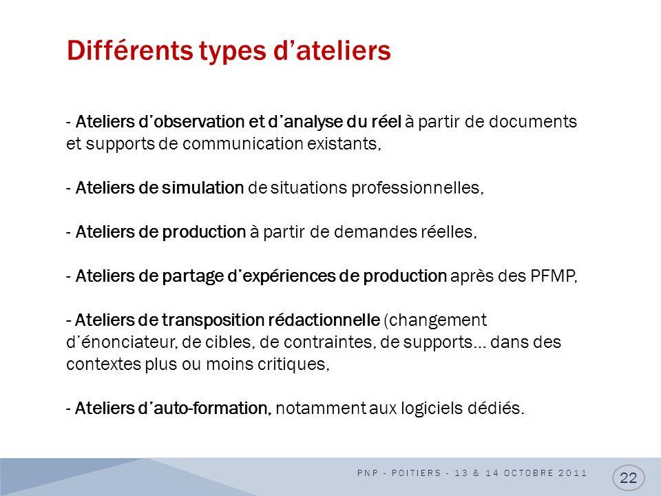 Différents types dateliers PNP - POITIERS - 13 & 14 OCTOBRE 2011 22 - Ateliers dobservation et danalyse du réel à partir de documents et supports de c