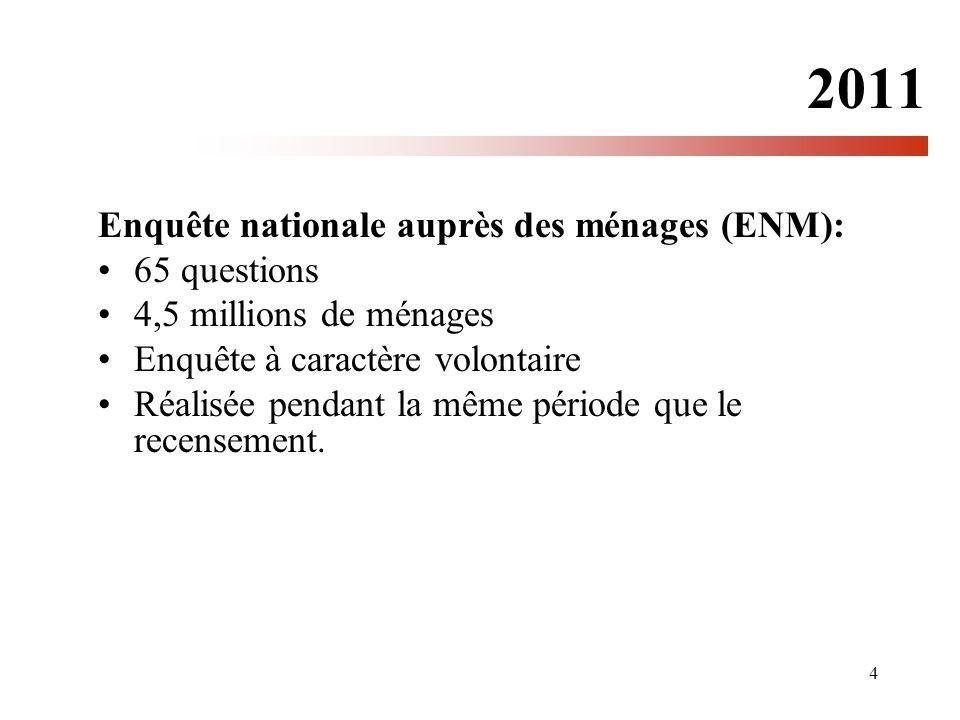 4 2011 Enquête nationale auprès des ménages (ENM): 65 questions 4,5 millions de ménages Enquête à caractère volontaire Réalisée pendant la même période que le recensement.