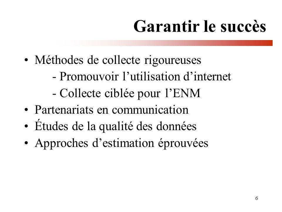 6 Garantir le succès Méthodes de collecte rigoureuses - Promouvoir lutilisation dinternet - Collecte ciblée pourlENM Partenariats en communication Études de la qualité des données Approches destimation éprouvées