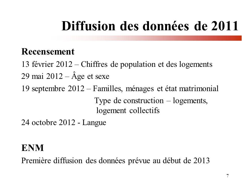 7 Diffusion des données de 2011 Recensement 13 février 2012 – Chiffres de population et des logements 29 mai 2012 – Âge et sexe 19 septembre 2012 – Fa