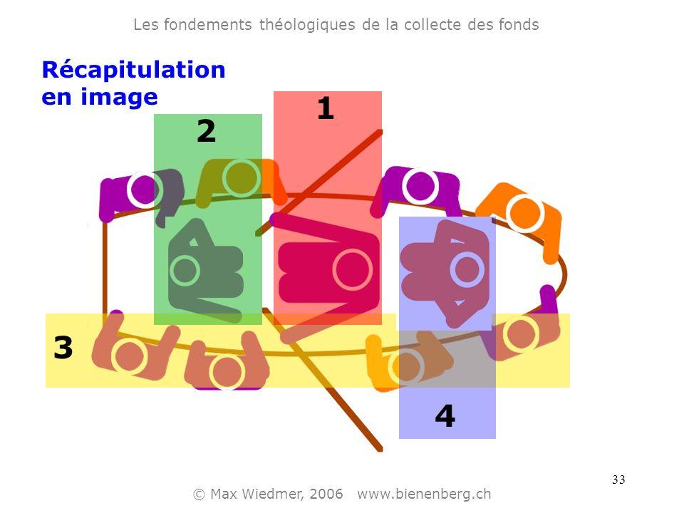 32 Les fondements théologiques de la collecte des fonds © Max Wiedmer, 2006 www.bienenberg.ch Gagnons des donacteurs, comme les donactrices de la Bibl