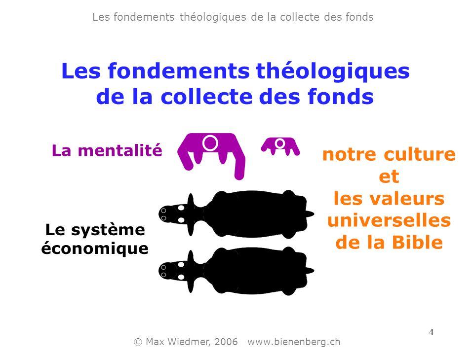 3 Les fondements théologiques de la collecte des fonds © Max Wiedmer, 2006 www.bienenberg.ch Le système économique La mentalité Les fondements théologiques de la collecte des fonds