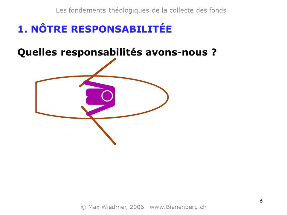 5 1. NÔTRE RESPONSABILITÉE Quelles responsabilités avons-nous ? Les fondements théologiques de la collecte des fonds © Max Wiedmer, 2006 www.bienenber