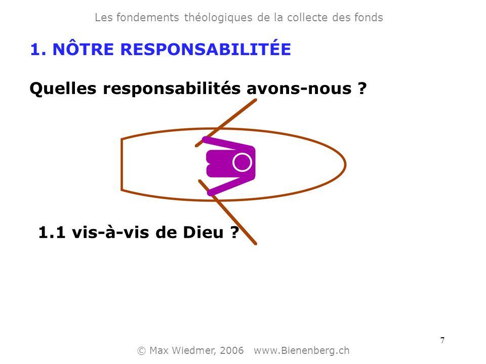 6 Les fondements théologiques de la collecte des fonds © Max Wiedmer, 2006 www.Bienenberg.ch 1. NÔTRE RESPONSABILITÉE Quelles responsabilités avons-no