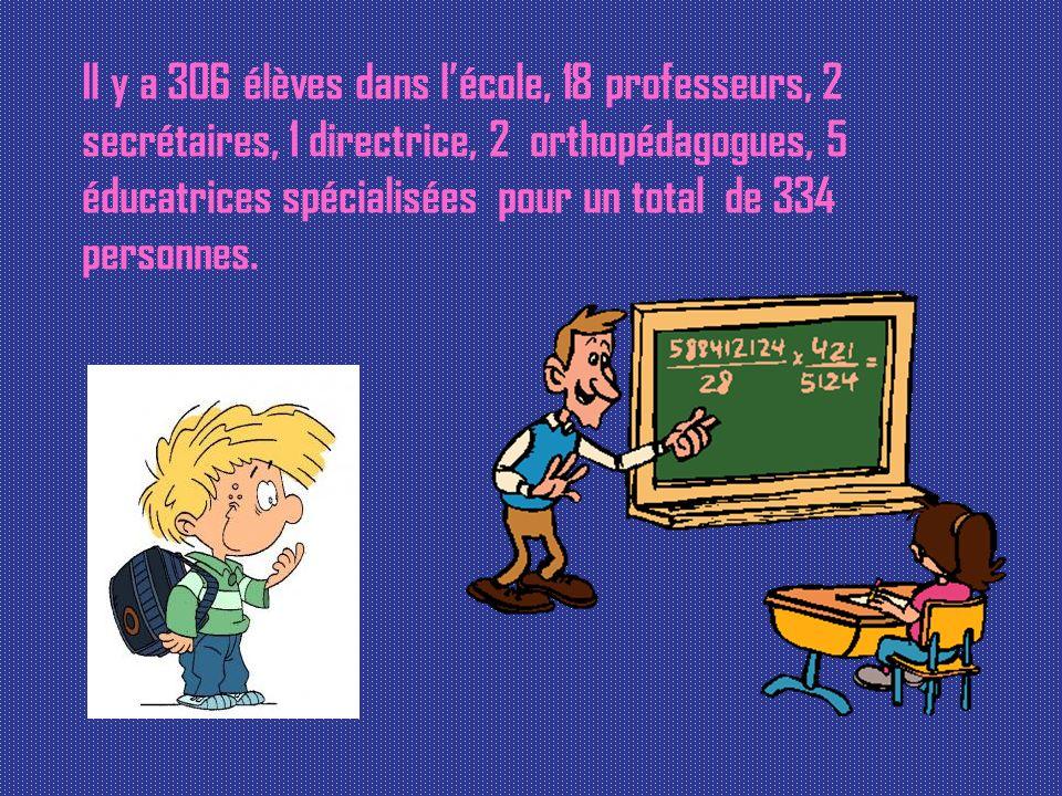 Il y a 306 élèves dans lécole, 18 professeurs, 2 secrétaires, 1 directrice, 2 orthopédagogues, 5 éducatrices spécialisées pour un total de 334 personnes.