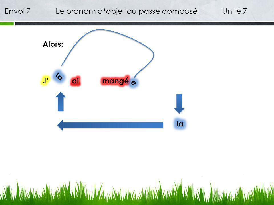 Envol 7 Le pronom dobjet au passé composé Unité 7 Alors: