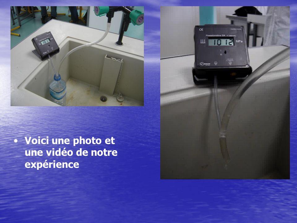 Explication de notre démarche Nous avons donc étudié les variations de pression en soumettant la sonde dun pressiomètre à plusieurs débits.