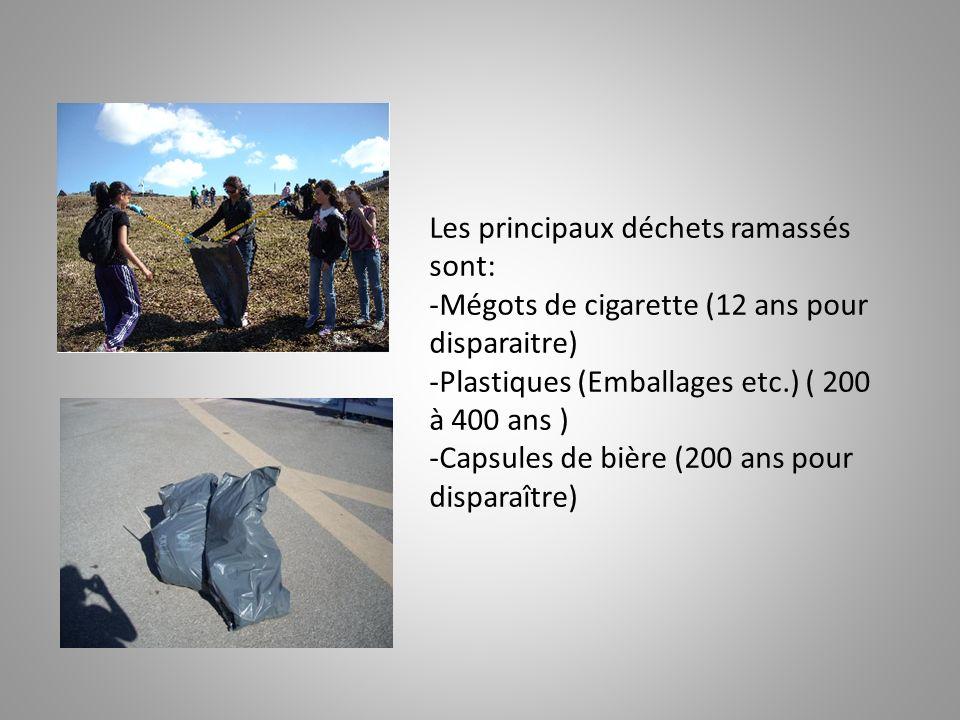 Les principaux déchets ramassés sont: -Mégots de cigarette (12 ans pour disparaitre) -Plastiques (Emballages etc.) ( 200 à 400 ans ) -Capsules de bière (200 ans pour disparaître)