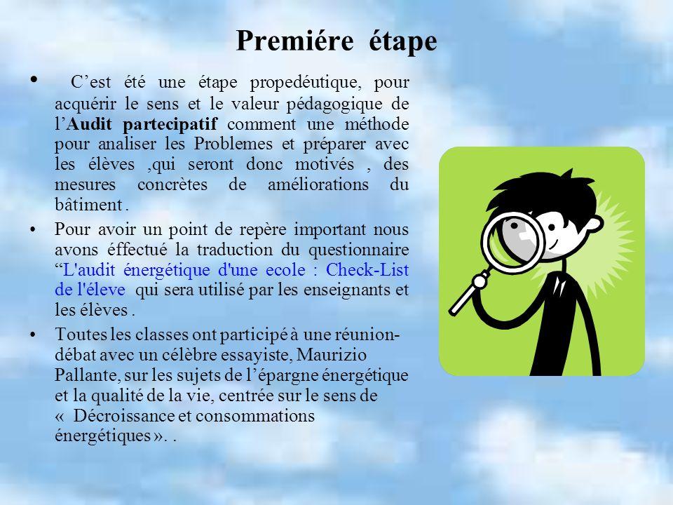 Premiére étape Cest été une étape propedéutique, pour acquérir le sens et le valeur pédagogique de lAudit partecipatif comment une méthode pour analis