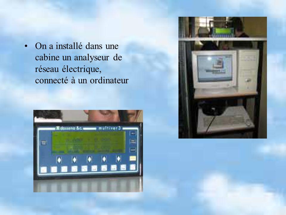 On a installé dans une cabine un analyseur de réseau électrique, connecté à un ordinateur