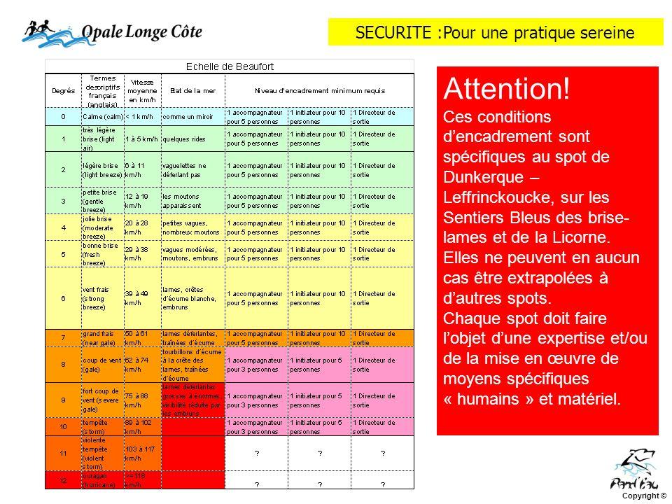 Copyright © SECURITE :Pour une pratique sereine Attention.