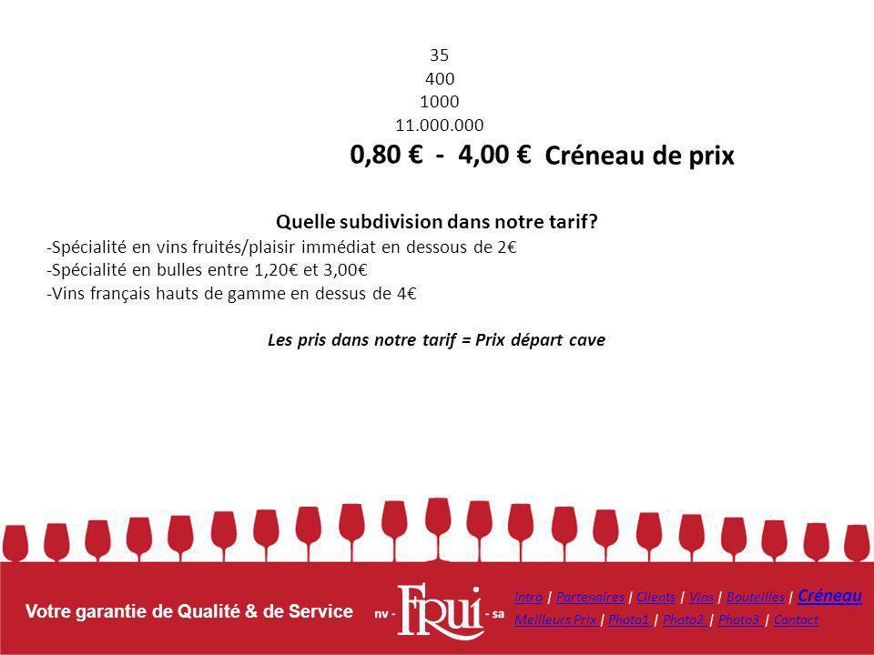 Votre garantie de Qualité & de Service Créneau de prix 35 400 1000 11.000.000 0,80 - 4,00 Quelle subdivision dans notre tarif? -Spécialité en vins fru
