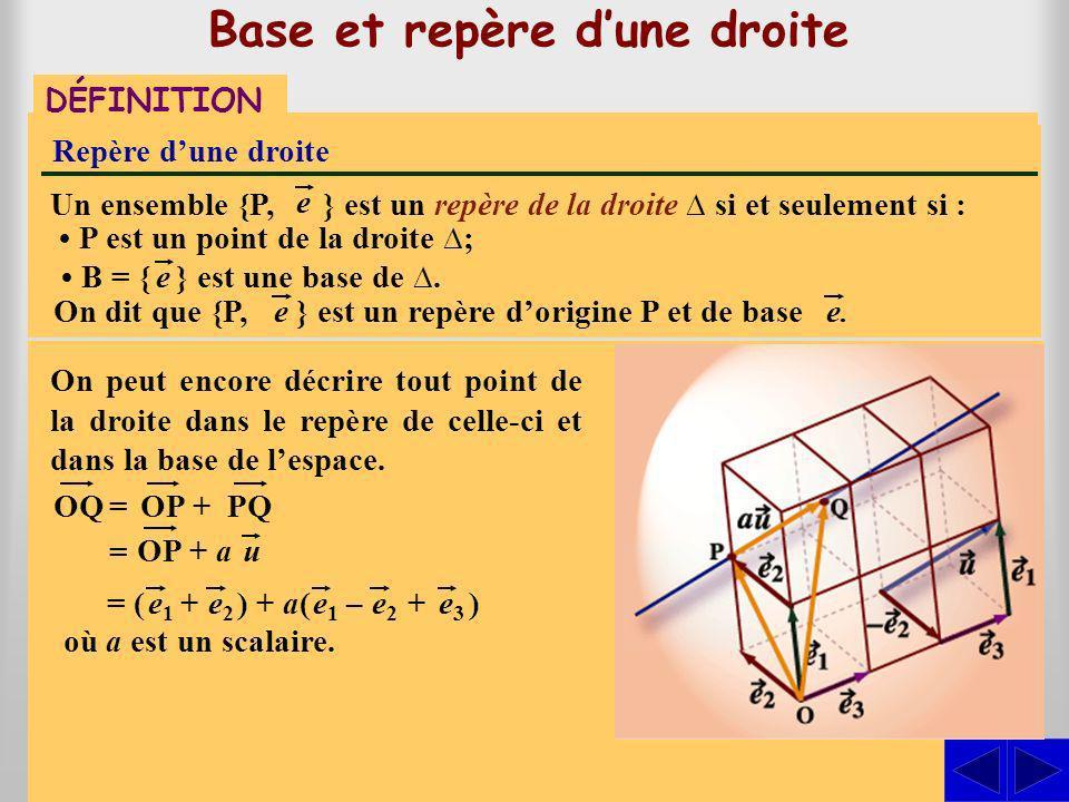Base et repère dune droite DÉFINITION Base dune droite Un ensemble B = {} est une base de la droite si et seulement si : e1e1 le vecteur tout vecteur de est une combinaison linéaire de est non nul; e e1.e1.